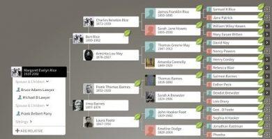 árbol genealógico online