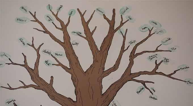 árbol genealógico dibujo antiguo