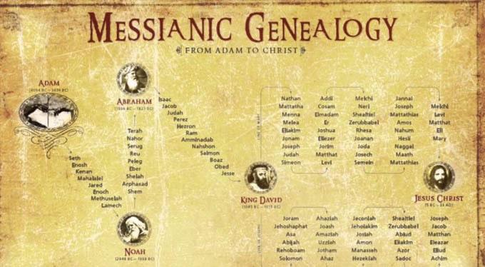 árbol genealógico de Jesús