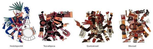 ábol genealógico de los dioses aztecas