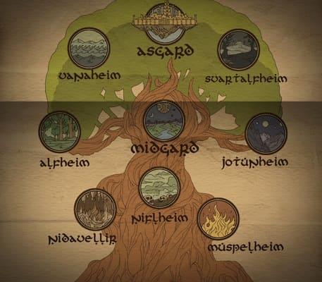 árbol genealógico de la mitología nórdica