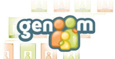 genoom árbol genealógico