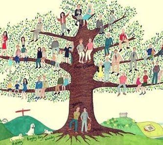 sanar el árbol genealógico